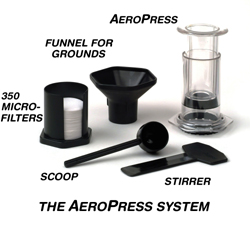 AeroPress Outfit